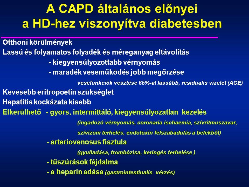 A CAPD általános előnyei a HD-hez viszonyítva diabetesben Otthoni körülmények Lassú és folyamatos folyadék és méreganyag eltávolítás - kiegyensúlyozot