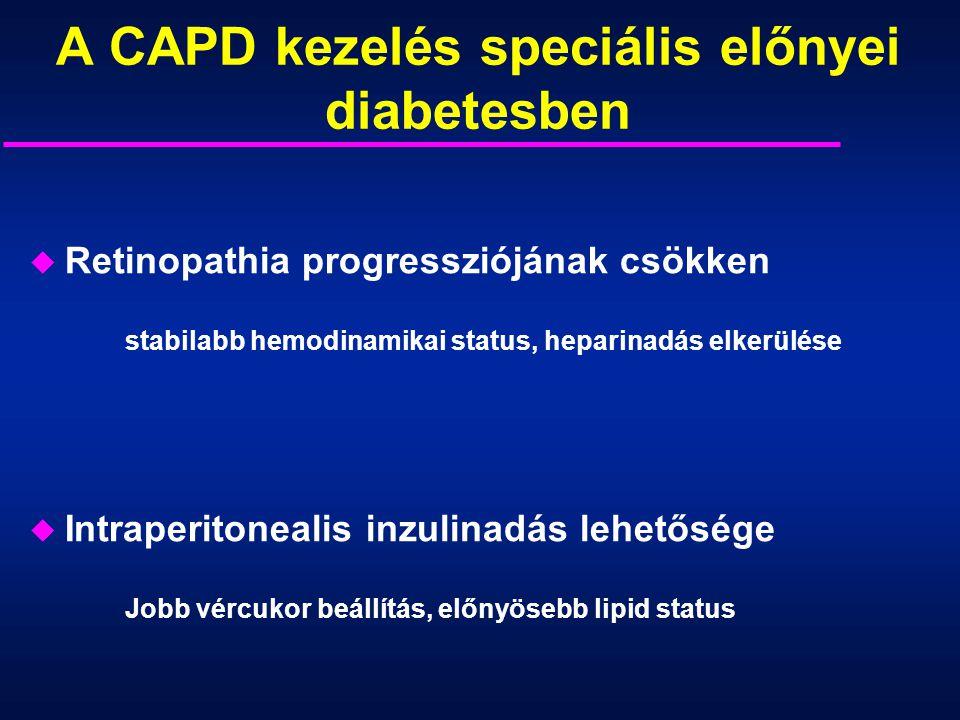 A CAPD kezelés speciális előnyei diabetesben u Retinopathia progressziójának csökken stabilabb hemodinamikai status, heparinadás elkerülése u Intraper
