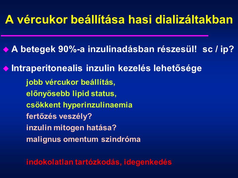 A vércukor beállítása hasi dializáltakban u A betegek 90%-a inzulinadásban részesül! sc / ip? u Intraperitonealis inzulin kezelés lehetősége jobb vérc