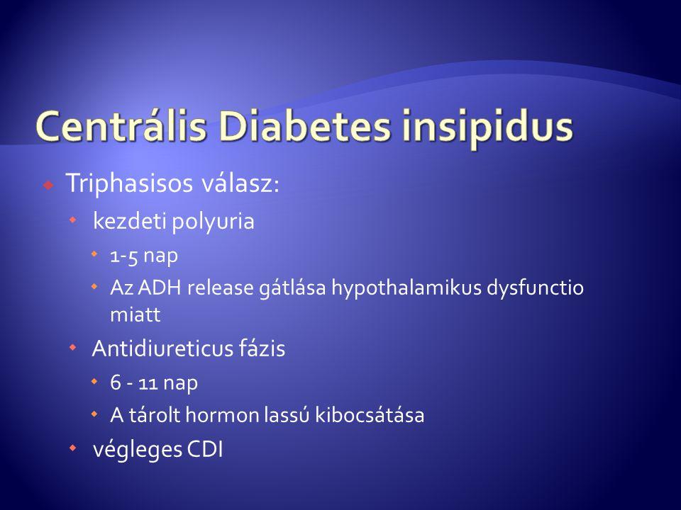  Triphasisos válasz:  kezdeti polyuria  1-5 nap  Az ADH release gátlása hypothalamikus dysfunctio miatt  Antidiureticus fázis  6 - 11 nap  A tá