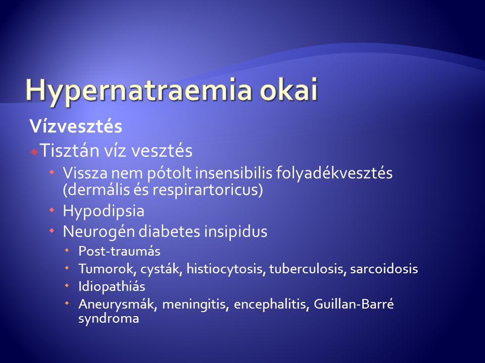 Vízvesztés  Tisztán víz vesztés  Vissza nem pótolt insensibilis folyadékvesztés (dermális és respirartoricus)  Hypodipsia  Neurogén diabetes insip