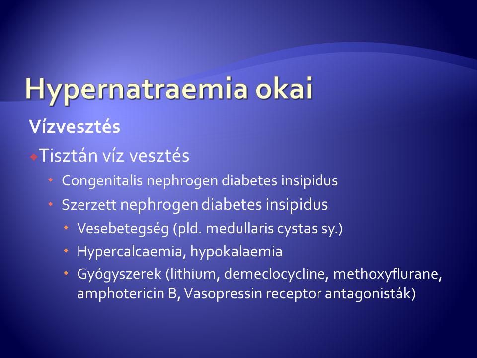 Vízvesztés  Tisztán víz vesztés  Congenitalis nephrogen diabetes insipidus  Szerzett nephrogen diabetes insipidus  Vesebetegség (pld. medullaris c