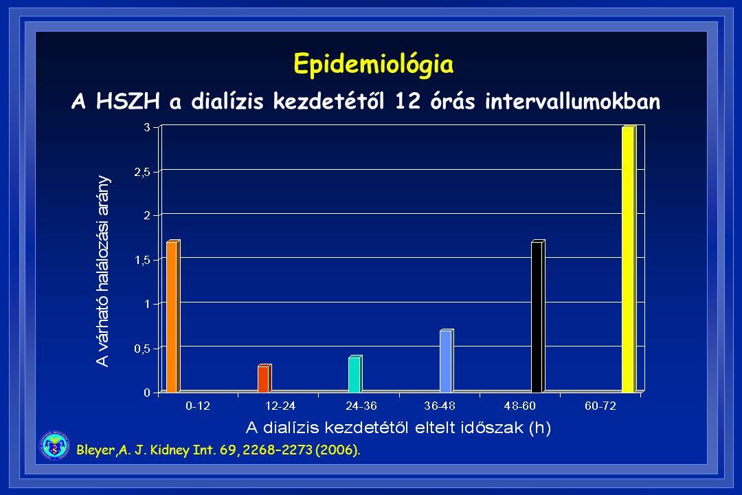 Bleyer,A. J. Kidney Int. 69, 2268–2273 (2006). A HSZH a dialízis kezdetétől 12 órás intervallumokban Epidemiológia