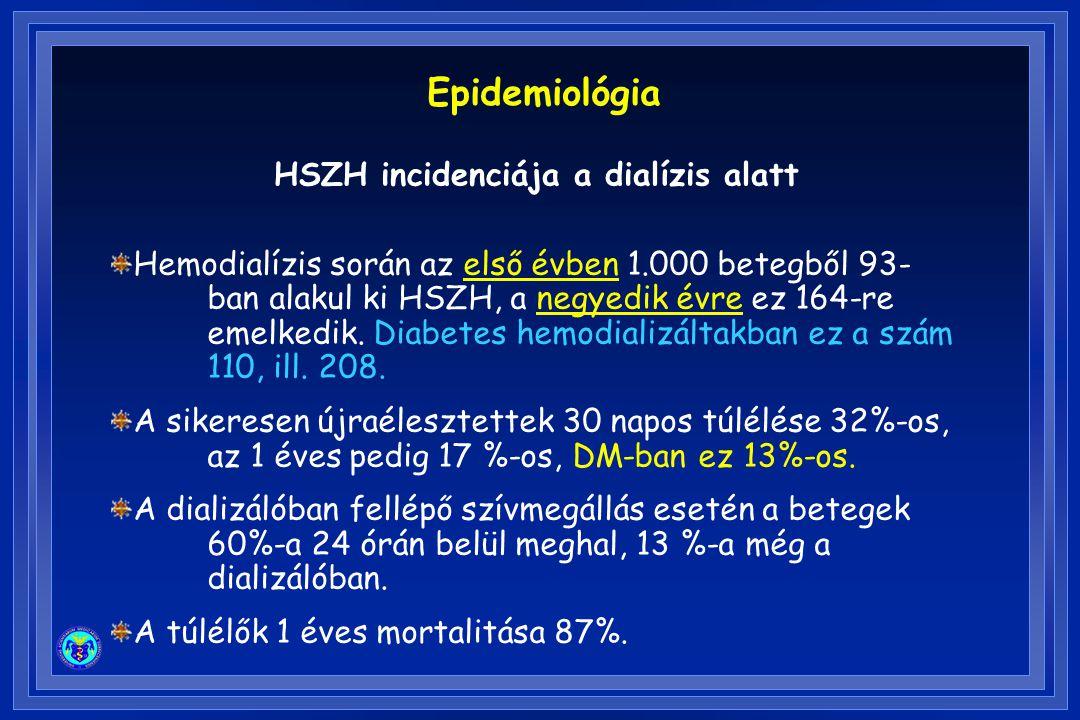 HSZH incidenciája a dialízis alatt Hemodialízis során az első évben 1.000 betegből 93- ban alakul ki HSZH, a negyedik évre ez 164-re emelkedik. Diabet