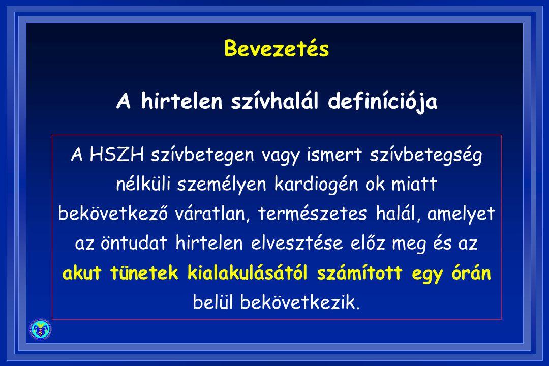 HSZH incidenciája a dialízis alatt Hemodialízis során az első évben 1.000 betegből 93- ban alakul ki HSZH, a negyedik évre ez 164-re emelkedik.