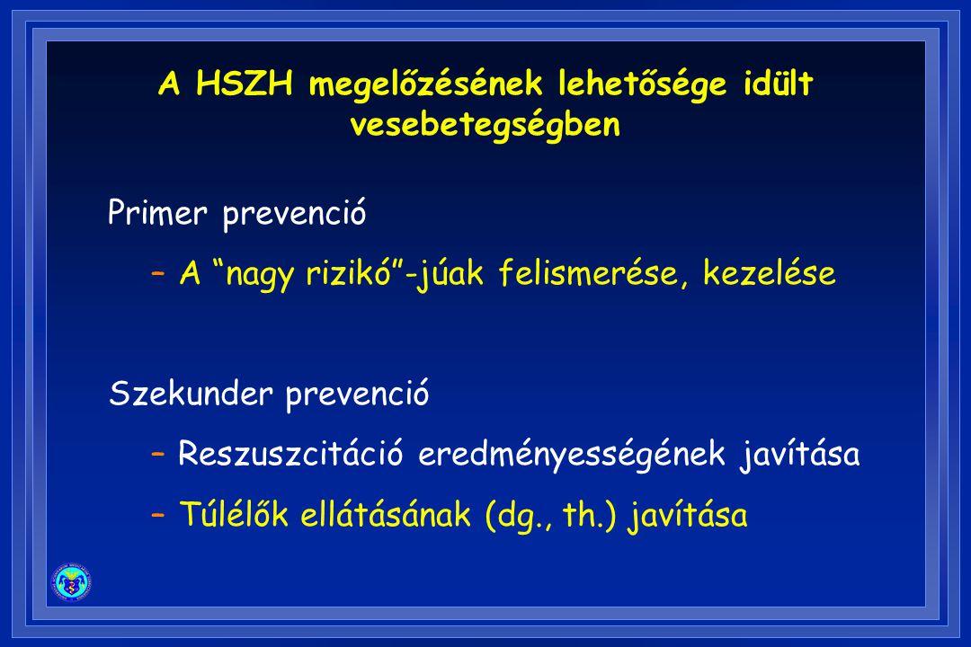 """A HSZH megelőzésének lehetősége idült vesebetegségben Primer prevenció –A """"nagy rizikó""""-júak felismerése, kezelése Szekunder prevenció –Reszuszcitáció"""