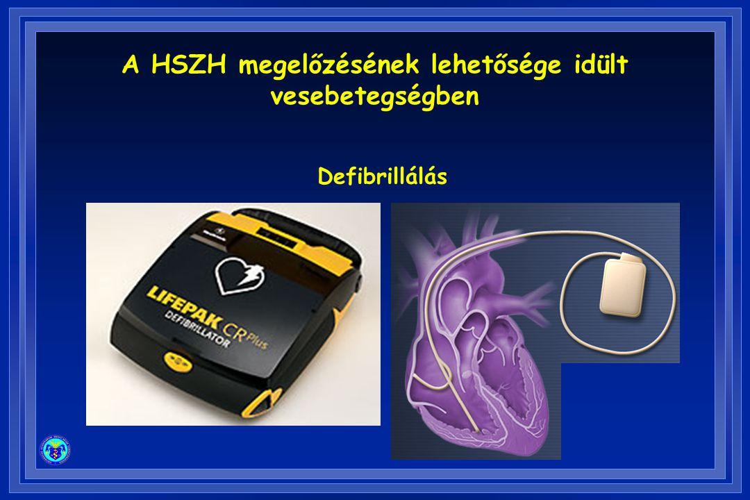 Defibrillálás A HSZH megelőzésének lehetősége idült vesebetegségben