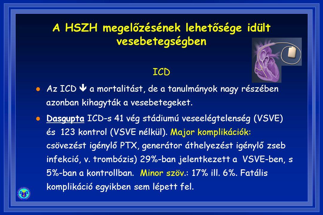 l Az ICD  a mortalitást, de a tanulmányok nagy részében azonban kihagyták a vesebetegeket. l Dasgupta ICD-s 41 vég stádiumú veseelégtelenség (VSVE) é