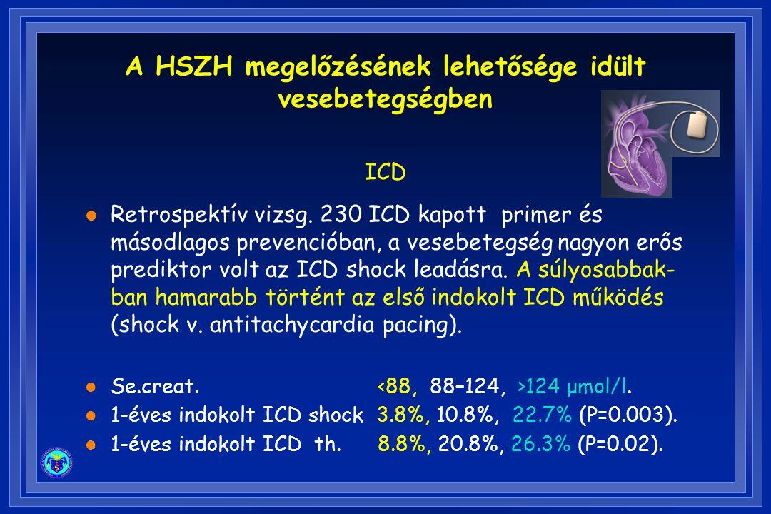 l Retrospektív vizsg. 230 ICD kapott primer és másodlagos prevencióban, a vesebetegség nagyon erős prediktor volt az ICD shock leadásra. A súlyosabbak