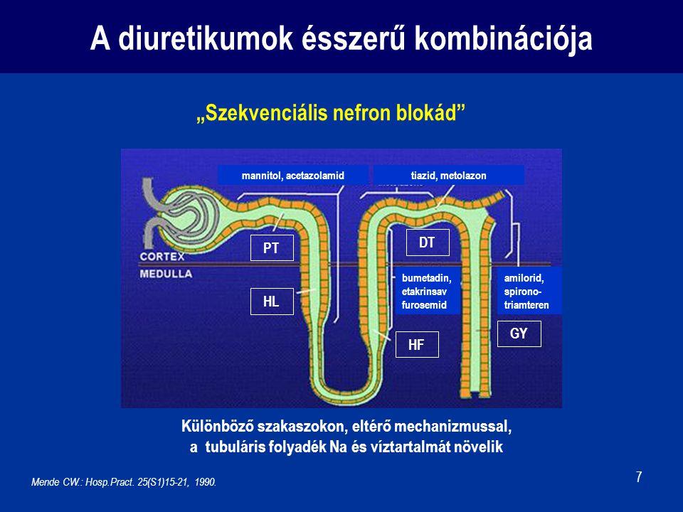 7 A diuretikumok ésszerű kombinációja mannitol, acetazolamidtiazid, metolazon amilorid, spirono- triamteren bumetadin, etakrinsav furosemid PT DT HL H