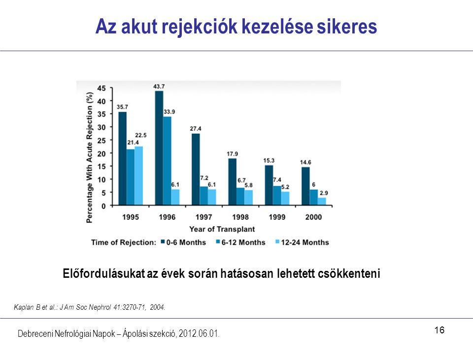 16 Az akut rejekciók kezelése sikeres Debreceni Nefrológiai Napok – Ápolási szekció, 2012.06.01. Kaplan B et al.: J Am Soc Nephrol 41:3270-71, 2004. E
