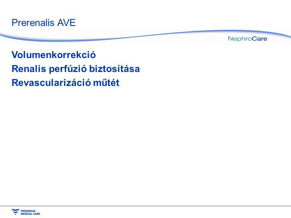 Prerenalis AVE Volumenkorrekció Renalis perfúzió biztosítása Revascularizáció műtét