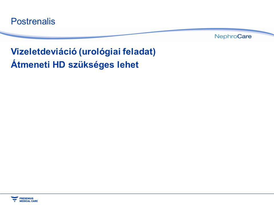 Postrenalis Vizeletdeviáció (urológiai feladat) Átmeneti HD szükséges lehet