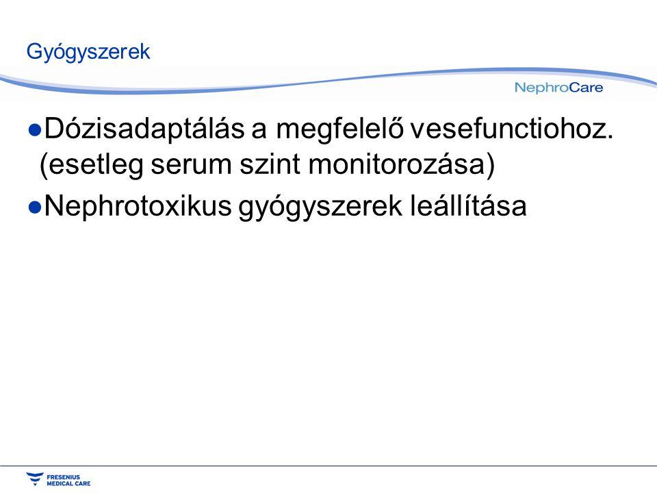 Gyógyszerek ●Dózisadaptálás a megfelelő vesefunctiohoz. (esetleg serum szint monitorozása) ●Nephrotoxikus gyógyszerek leállítása