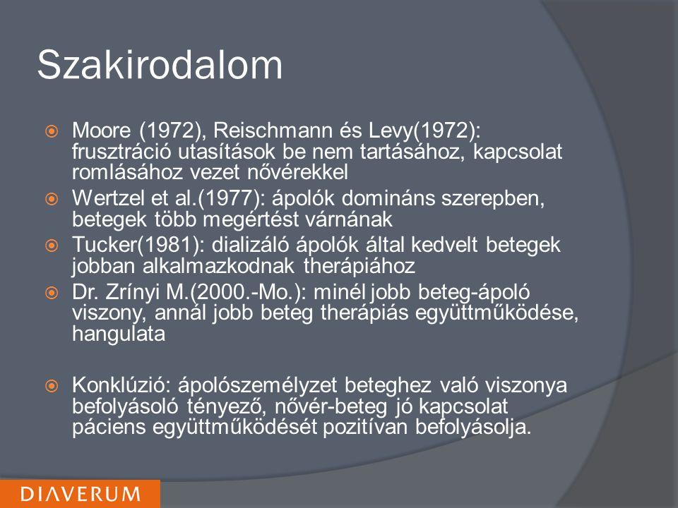 Szakirodalom  Moore (1972), Reischmann és Levy(1972): frusztráció utasítások be nem tartásához, kapcsolat romlásához vezet nővérekkel  Wertzel et al.(1977): ápolók domináns szerepben, betegek több megértést várnának  Tucker(1981): dializáló ápolók által kedvelt betegek jobban alkalmazkodnak therápiához  Dr.