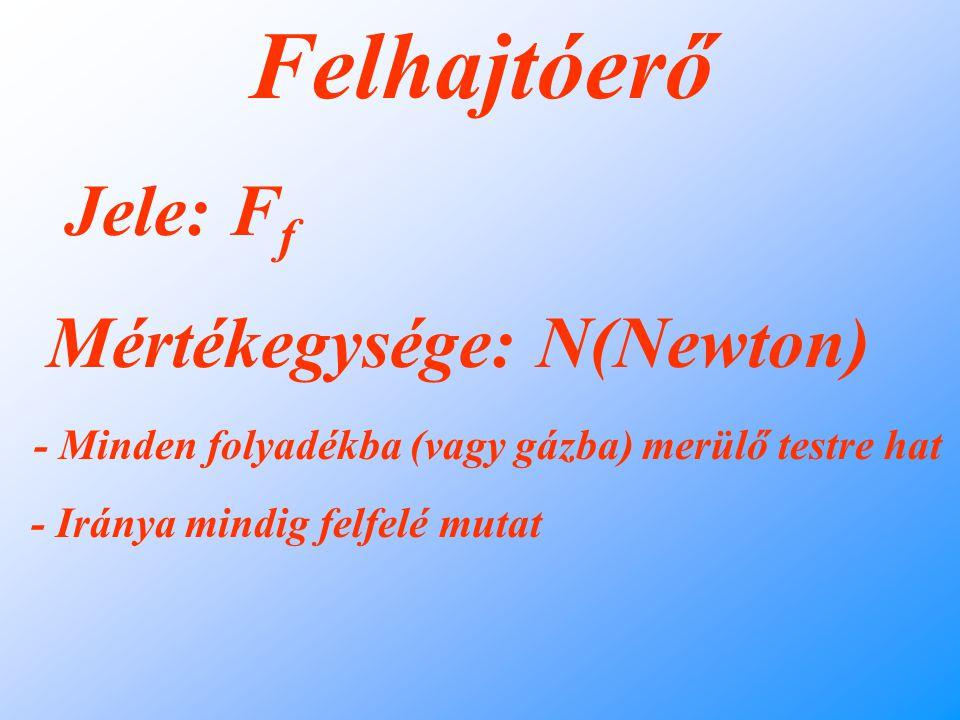 Felhajtóerő Jele: F f Mértékegysége: N(Newton) - Minden folyadékba (vagy gázba) merülő testre hat - Iránya mindig felfelé mutat