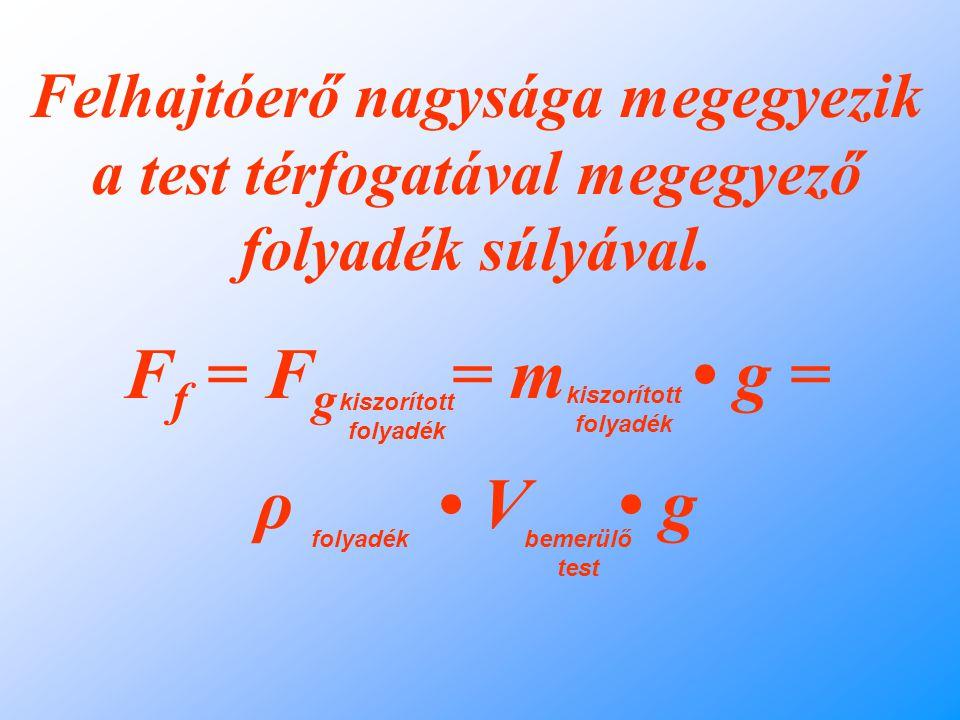 Felhajtóerő nagysága megegyezik a test térfogatával megegyező folyadék súlyával. F f = F g = m g = ρ V g kiszorított folyadék folyadékbemerülő test
