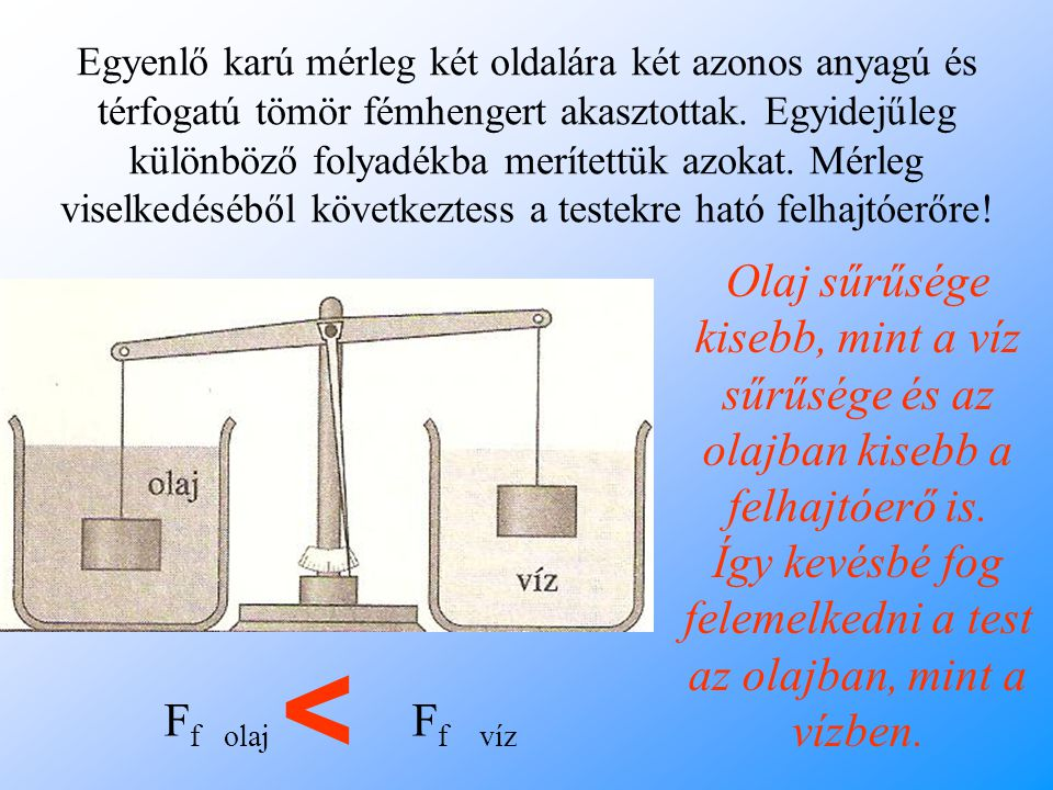 Olaj sűrűsége kisebb, mint a víz sűrűsége és az olajban kisebb a felhajtóerő is. Így kevésbé fog felemelkedni a test az olajban, mint a vízben. Egyenl