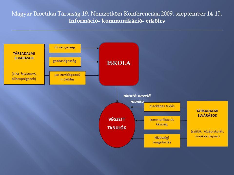Magyar Bioetikai Társaság 19.Nemzetközi Konferenciája 2009.