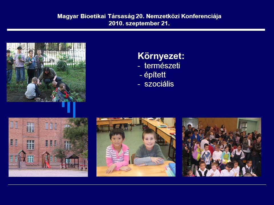 A tanulók környezetének összehangolt működése Szülői ház SZÜLŐI HÁZ ISKOLA KORTÁRS- CSOPORT LAKÓ- KÖRNYEZET SPORT- EGYESÜLET CÉLCSOPORT Magyar Bioetikai Társaság 20.