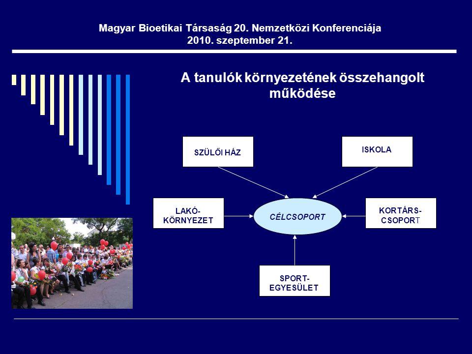 Magyar Bioetikai Társaság 20.Nemzetközi Konferenciája 2010.