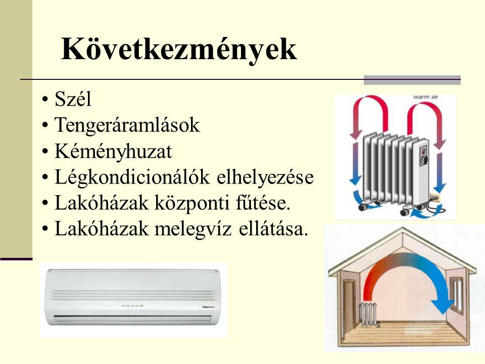 Szél Tengeráramlások Kéményhuzat Légkondicionálók elhelyezése Lakóházak központi fűtése. Lakóházak melegvíz ellátása. Következmények