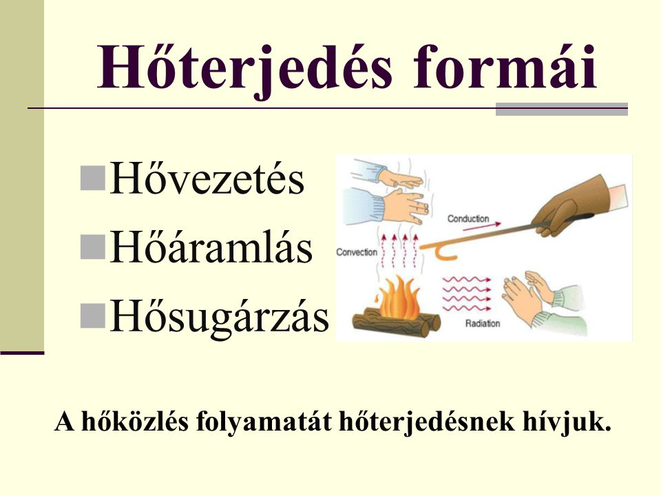 Hőterjedés formái Hővezetés Hőáramlás Hősugárzás A hőközlés folyamatát hőterjedésnek hívjuk.