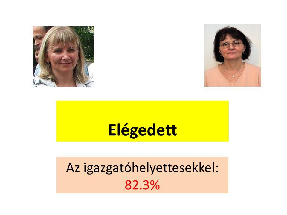 Az igazgatóhelyettesekkel: 82.3%