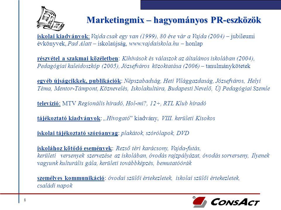 8 Marketingmix – hagyományos PR-eszközök iskolai kiadványok: Vajda csak egy van (1999), 80 éve vár a Vajda (2004) – jubileumi évkönyvek, Pad Alatt – i