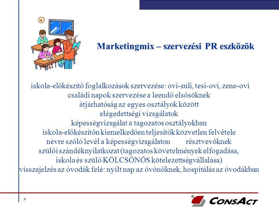 9 Marketingmix – szervezési PR eszközök iskola-előkészítő foglalkozások szervezése: ovi-suli, tesi-ovi, zene-ovi családi napok szervezése a leendő els