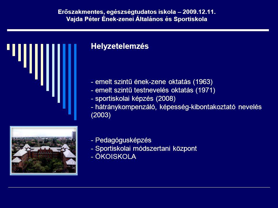 Erőszakmentes, egészségtudatos iskola – 2009.12.11. Vajda Péter Ének-zenei Általános és Sportiskola