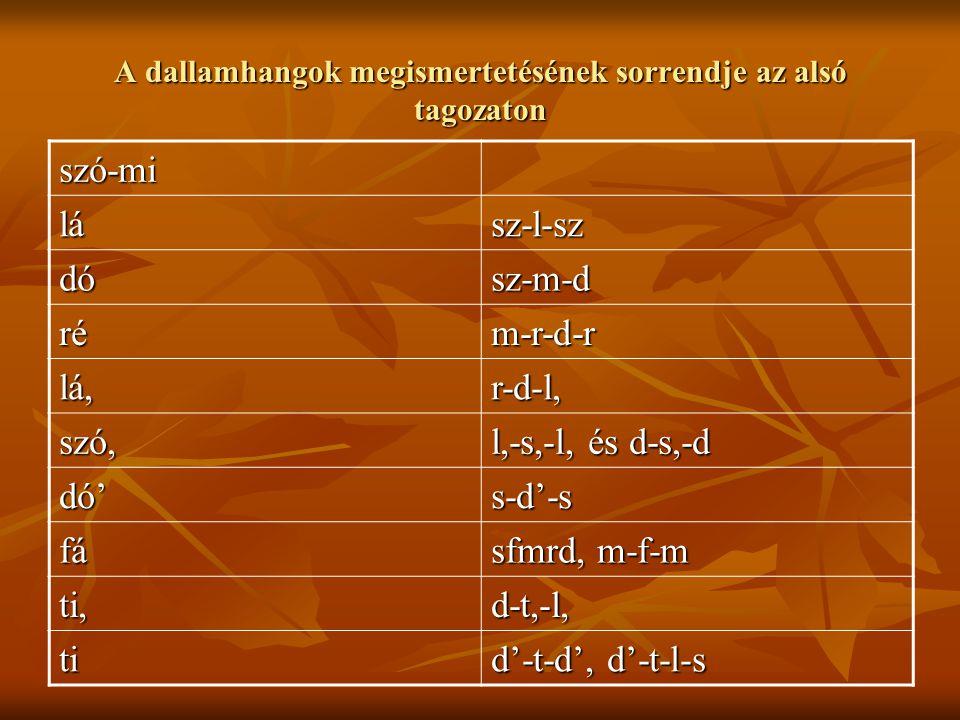A dallamhangok megismertetésének sorrendje az alsó tagozaton szó-mi lász-l-sz dósz-m-d rém-r-d-r lá,r-d-l, szó, l,-s,-l, és d-s,-d dó's-d'-s fá sfmrd,
