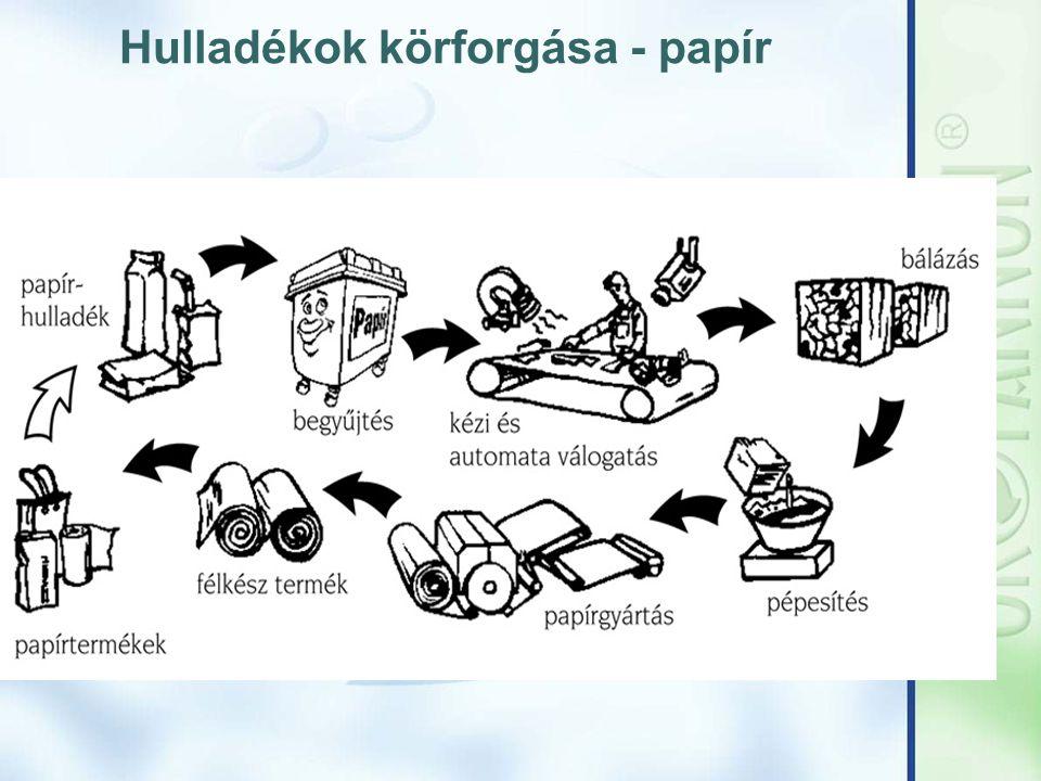Hasznosítás, újbóli felhasználás - papír papírgyártás papírtasak, papírtörlő, …kartondoboz