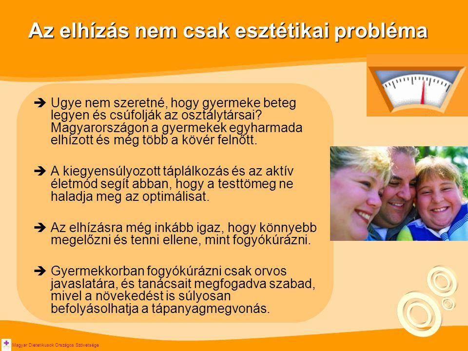 Magyar Dietetikusok Országos Szövetsége Az elhízás nem csak esztétikai probléma  Ugye nem szeretné, hogy gyermeke beteg legyen és csúfolják az osztál