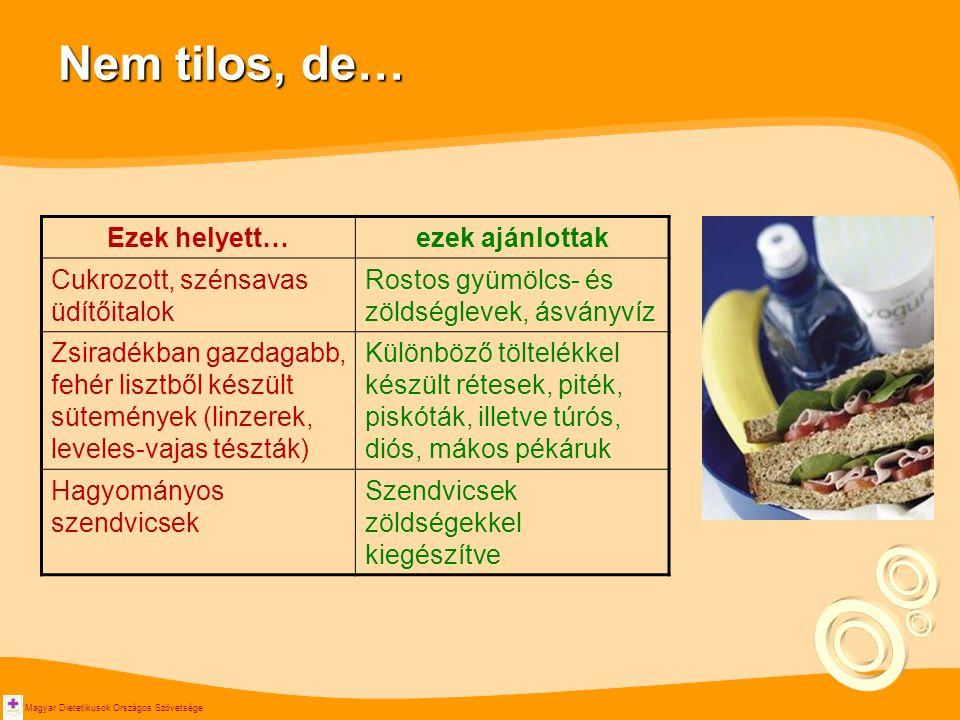 Magyar Dietetikusok Országos Szövetsége Nem tilos, de… Ezek helyett…ezek ajánlottak Cukrozott, szénsavas üdítőitalok Rostos gyümölcs- és zöldséglevek, ásványvíz Zsiradékban gazdagabb, fehér lisztből készült sütemények (linzerek, leveles-vajas tészták) Különböző töltelékkel készült rétesek, piték, piskóták, illetve túrós, diós, mákos pékáruk Hagyományos szendvicsek Szendvicsek zöldségekkel kiegészítve