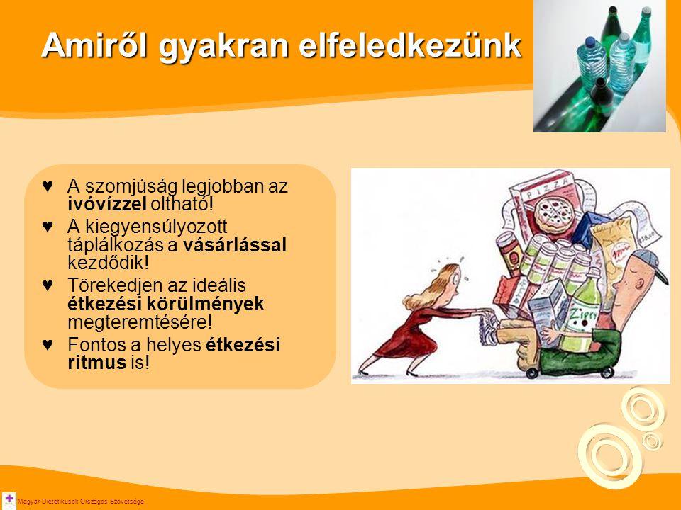 Magyar Dietetikusok Országos Szövetsége Amiről gyakran elfeledkezünk ♥A szomjúság legjobban az ivóvízzel oltható! ♥A kiegyensúlyozott táplálkozás a vá