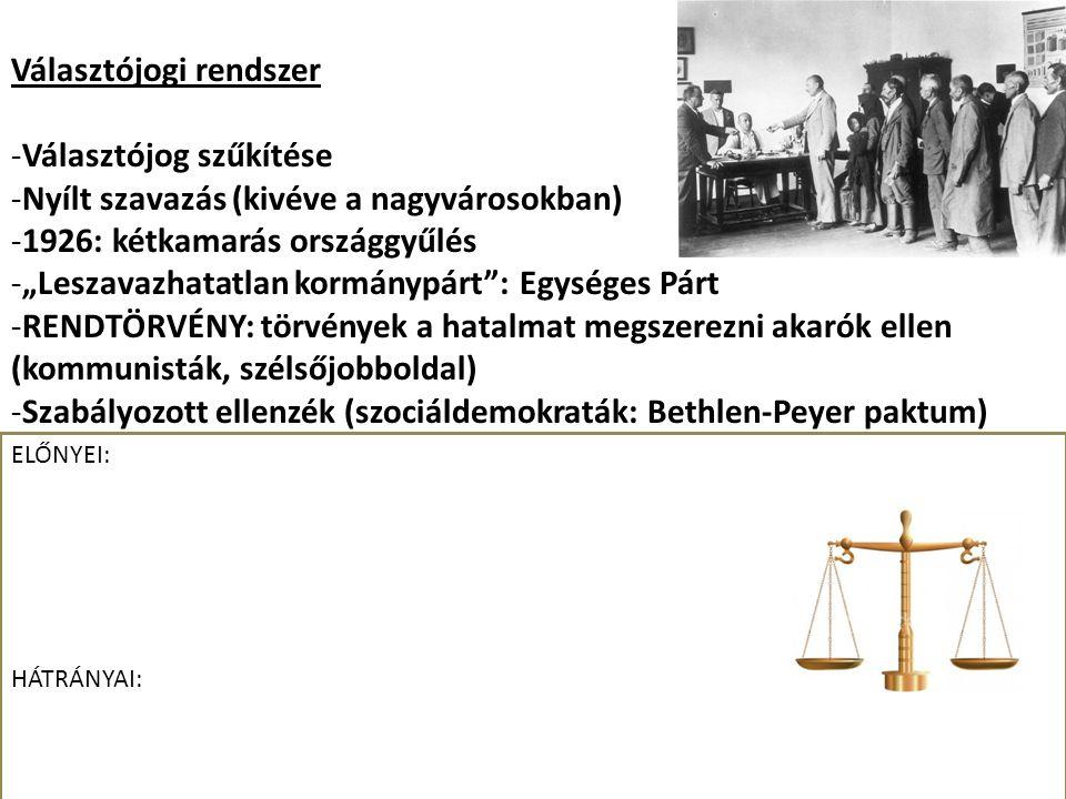 """Választójogi rendszer -Választójog szűkítése -Nyílt szavazás (kivéve a nagyvárosokban) -1926: kétkamarás országgyűlés -""""Leszavazhatatlan kormánypárt : Egységes Párt -RENDTÖRVÉNY: törvények a hatalmat megszerezni akarók ellen (kommunisták, szélsőjobboldal) -Szabályozott ellenzék (szociáldemokraták: Bethlen-Peyer paktum) ELŐNYEI: HÁTRÁNYAI:"""
