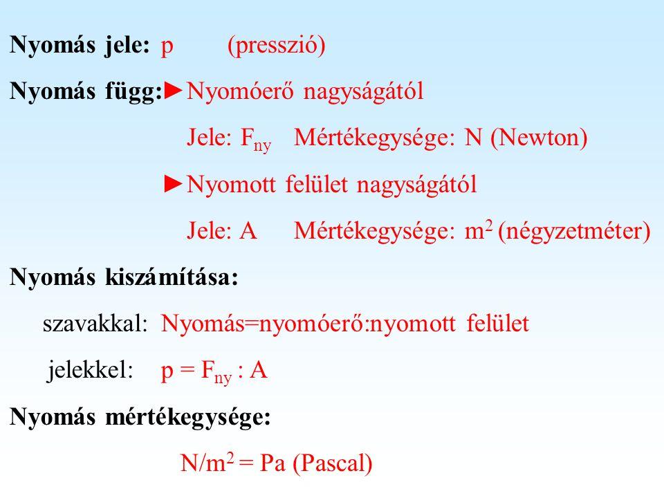 p(presszió) ►Nyomóerő nagyságától Jele: F ny Mértékegysége: N (Newton) ►Nyomott felület nagyságától Jele: AMértékegysége: m 2 (négyzetméter) Nyomás=ny