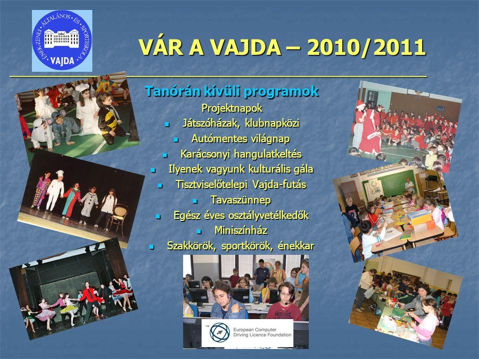 VÁR A VAJDA – 2010/2011 ________________________________________________ Tanórán kívüli programok Projektnapok Játszóházak, klubnapközi Játszóházak, klubnapközi Autómentes világnap Autómentes világnap Karácsonyi hangulatkeltés Karácsonyi hangulatkeltés Ilyenek vagyunk kulturális gála Ilyenek vagyunk kulturális gála Tisztviselőtelepi Vajda-futás Tisztviselőtelepi Vajda-futás Tavaszünnep Tavaszünnep Egész éves osztályvetélkedők Egész éves osztályvetélkedők Miniszínház Miniszínház Szakkörök, sportkörök, énekkar Szakkörök, sportkörök, énekkar