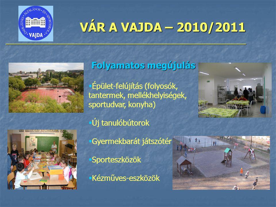 VÁR A VAJDA – 2010/2011 ________________________________________________ Folyamatos megújulás  Épület-felújítás (folyosók, tantermek, mellékhelyiségek, sportudvar, konyha)  Új tanulóbútorok  Gyermekbarát játszótér  Sporteszközök  Kézműves-eszközök