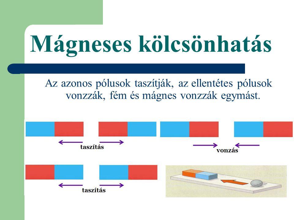 Mágneses kölcsönhatás Az azonos pólusok taszítják, az ellentétes pólusok vonzzák, fém és mágnes vonzzák egymást.