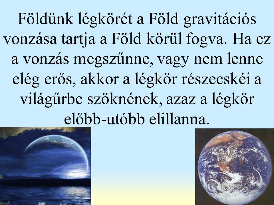 Földünk légkörét a Föld gravitációs vonzása tartja a Föld körül fogva. Ha ez a vonzás megszűnne, vagy nem lenne elég erős, akkor a légkör részecskéi a