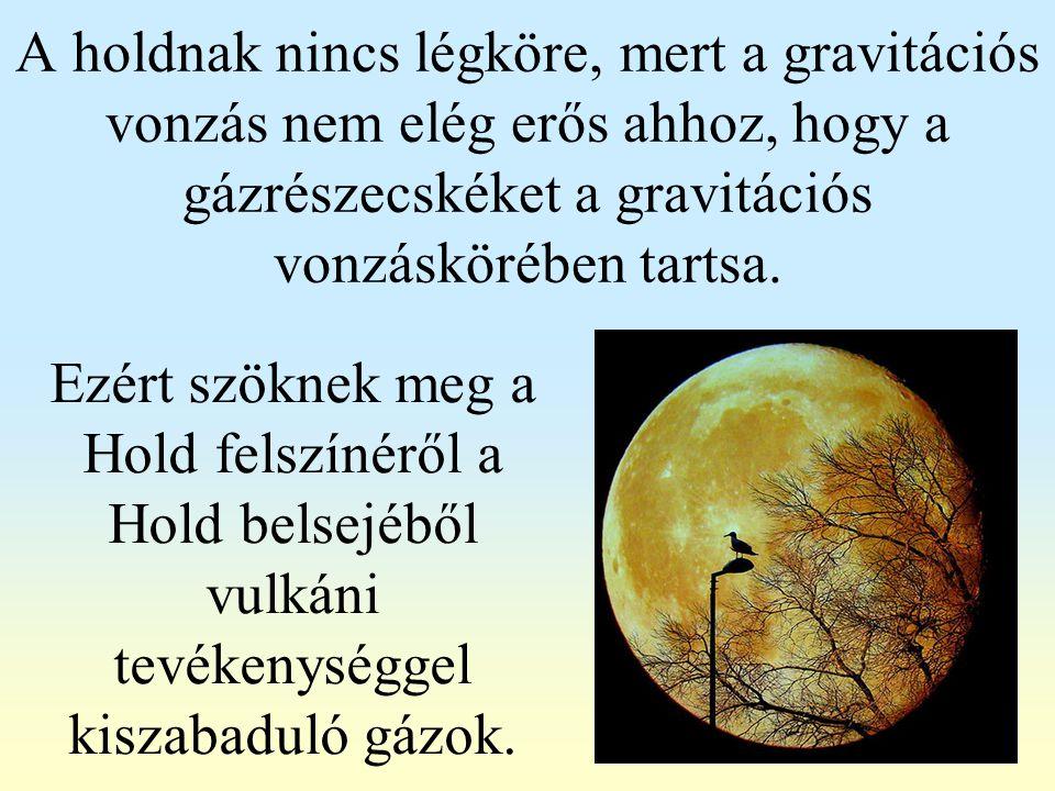 A holdnak nincs légköre, mert a gravitációs vonzás nem elég erős ahhoz, hogy a gázrészecskéket a gravitációs vonzáskörében tartsa. Ezért szöknek meg a