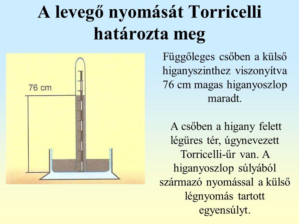 A levegő nyomását Torricelli határozta meg Függőleges csőben a külső higanyszinthez viszonyítva 76 cm magas higanyoszlop maradt. A csőben a higany fel