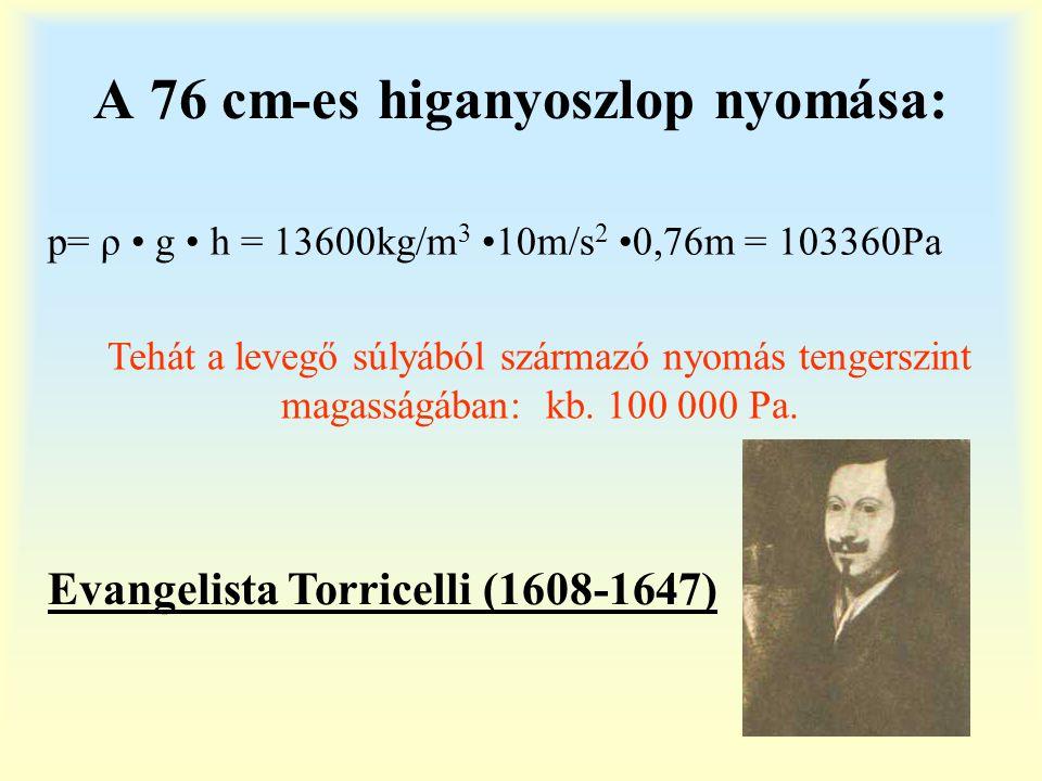 A 76 cm-es higanyoszlop nyomása: p= ρ g h = 13600kg/m 3 10m/s 2 0,76m = 103360Pa Tehát a levegő súlyából származó nyomás tengerszint magasságában: kb.