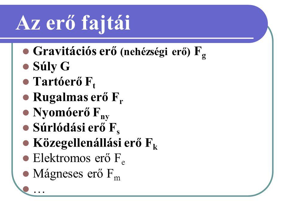 Az erő fajtái Gravitációs erő (nehézségi erő) F g Súly G Tartóerő F t Rugalmas erő F r Nyomóerő F ny Súrlódási erő F s Közegellenállási erő F k Elektr