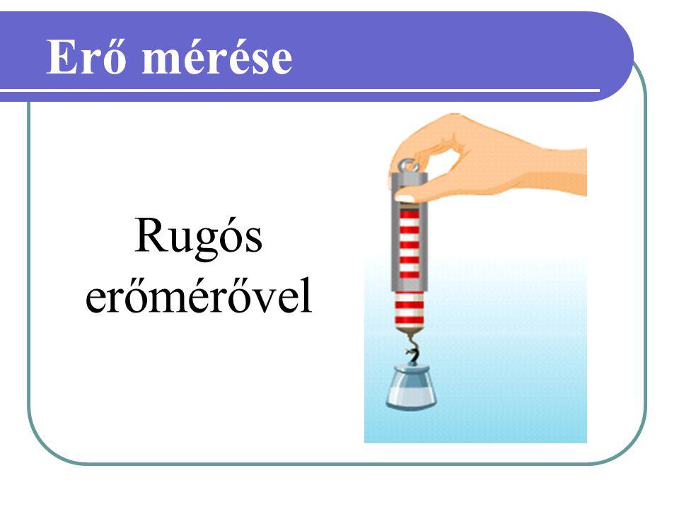 Erő mérése Rugós erőmérővel