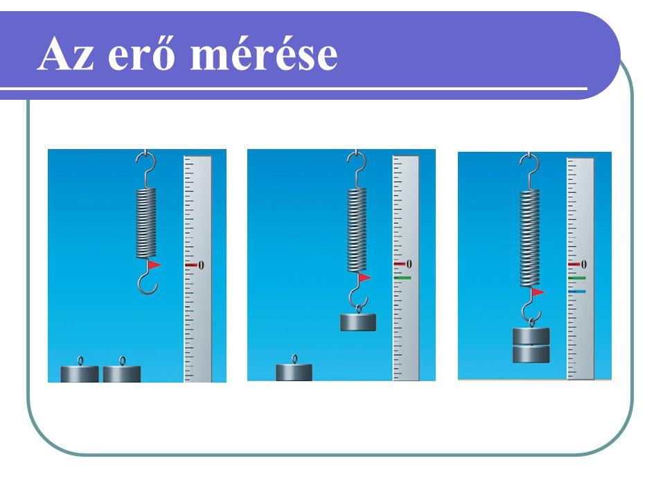 Az erő mérése