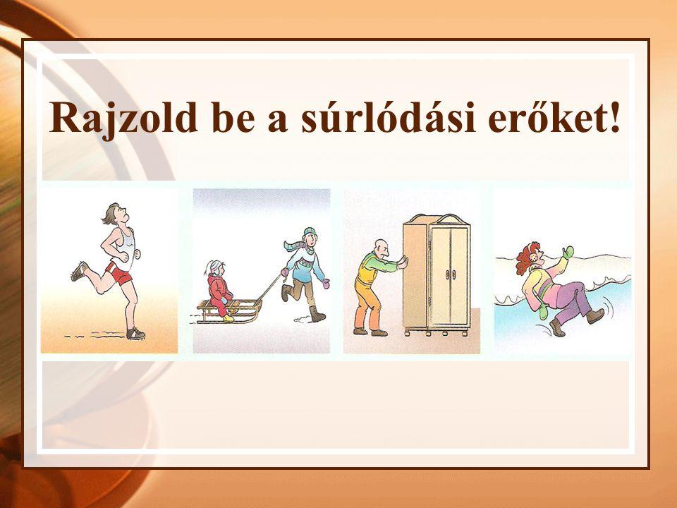 A súrlódás lehet hasznos vagy káros.