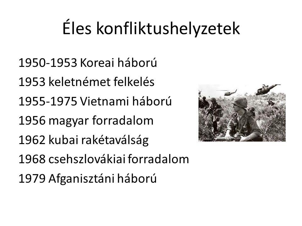 Éles konfliktushelyzetek 1950-1953 Koreai háború 1953 keletnémet felkelés 1955-1975 Vietnami háború 1956 magyar forradalom 1962 kubai rakétaválság 196